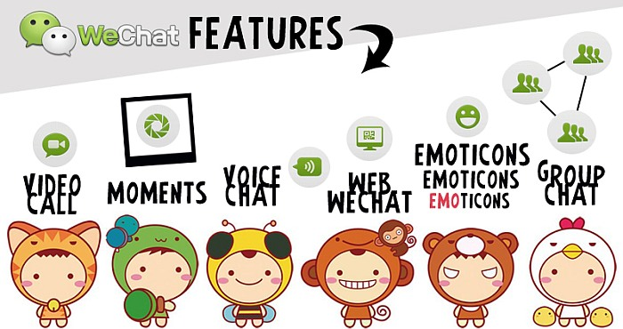 Fun WeChat Features 2017